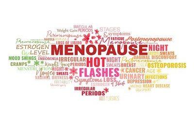 Εμμηνόπαυση – Κλιμακτήριος